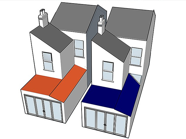Home Extension Roof Types