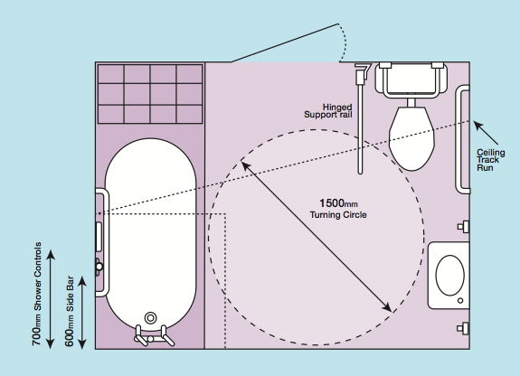 Mobility Bathroom Design Bathroom Installation London