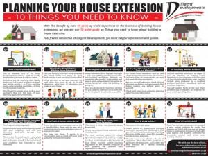house extension planning 10 things ned to know