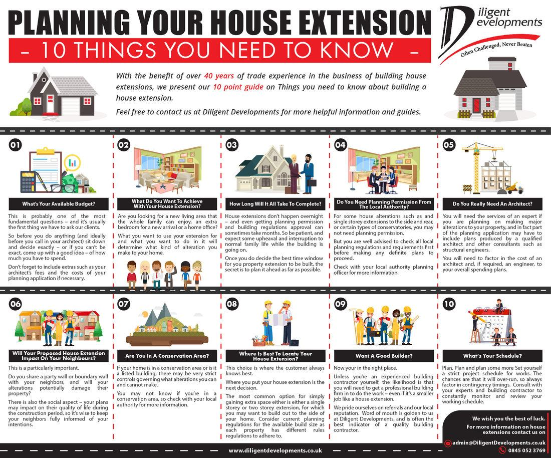 House extension planning 10 things you need to know for Things you need for a house