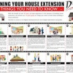 House Extension Planning – 10 Things You Need to Know