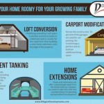 Practical Ways To Make Your Home Roomy For Your Growing Family