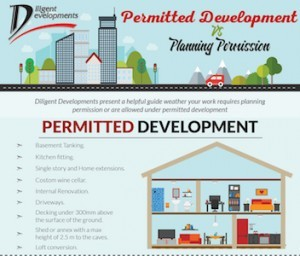 Permitted Development & Planning Permission