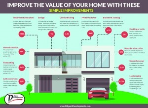 Simple Home Improvements to add value to your home - Diligent Development